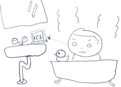 風呂場の時計
